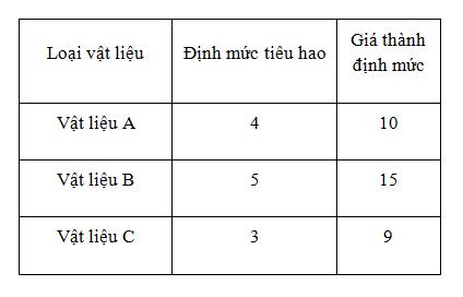 bảng 3
