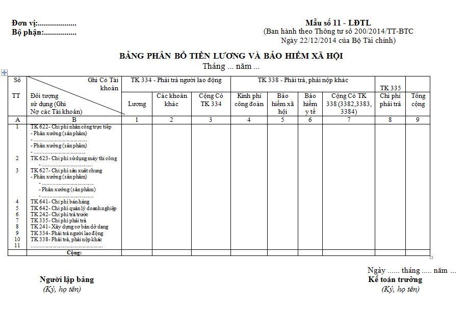 bảng phân bổ tiền lương và bhxh